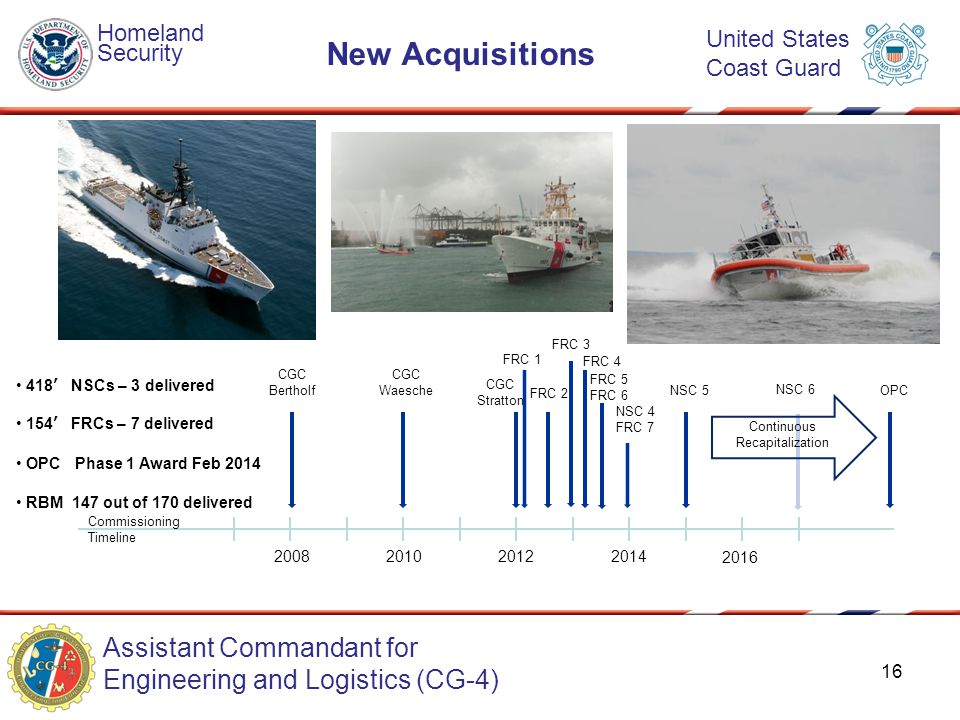Assistant Commandant for Engineering and Logistics (CG-4) Homeland Security United States Coast Guard 2014201220102008 New Acquisitions CGC Bertholf C
