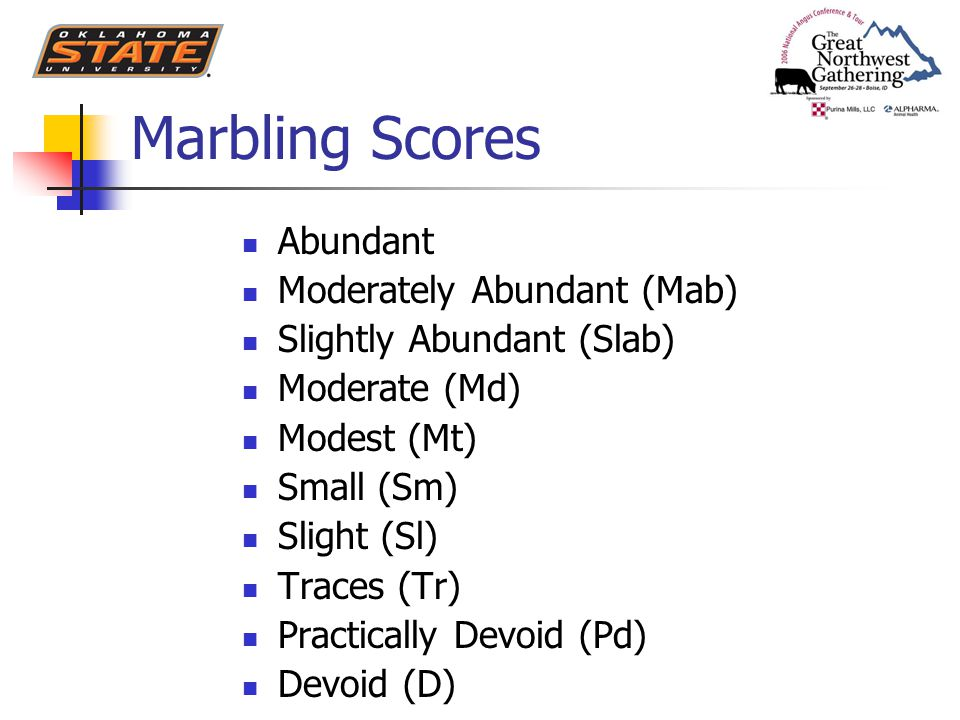 Marbling Scores Abundant Moderately Abundant (Mab) Slightly Abundant (Slab) Moderate (Md) Modest (Mt) Small (Sm) Slight (Sl) Traces (Tr) Practically Devoid (Pd) Devoid (D)