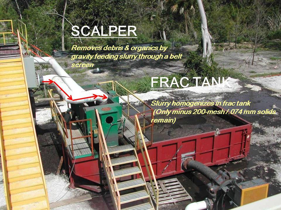 SCALPER Removes debris & organics by gravity feeding slurry through a belt screen FRAC TANK Slurry homogenizes in frac tank (Only minus 200-mesh /.074