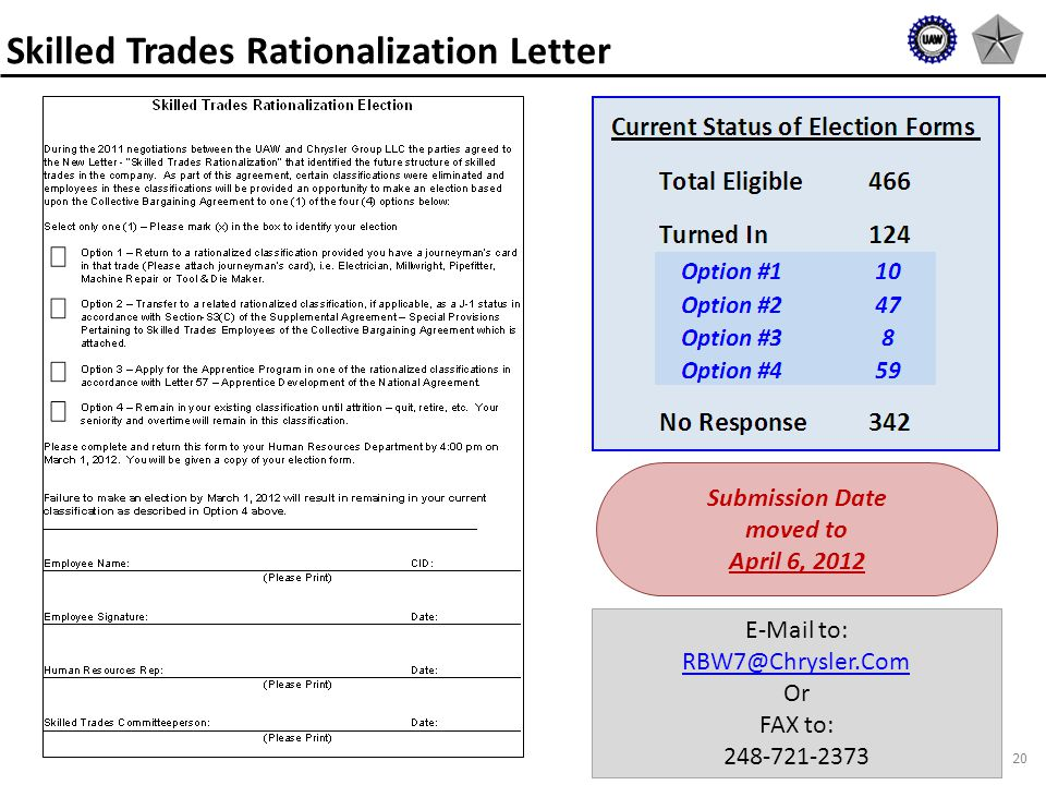 20 Submission Date moved to April 6, 2012 Skilled Trades Rationalization Letter E-Mail to: RBW7@Chrysler.Com Or FAX to: 248-721-2373