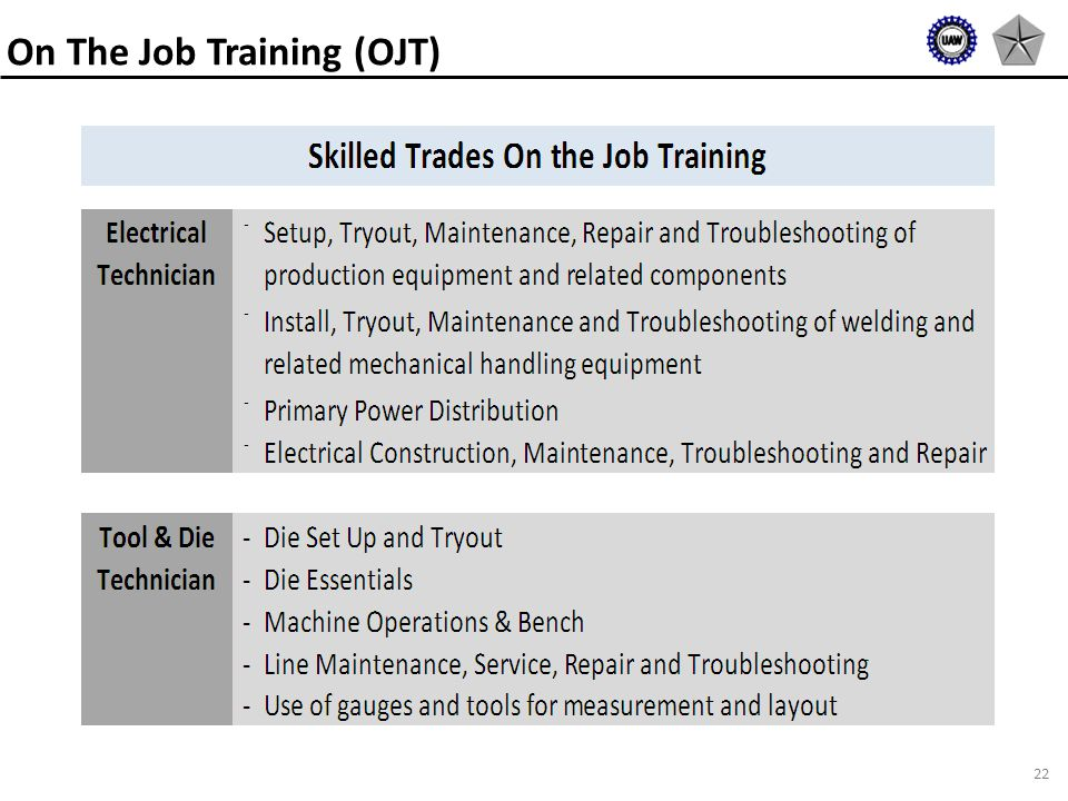 22 On The Job Training (OJT)