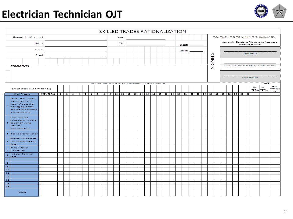 24 Electrician Technician OJT