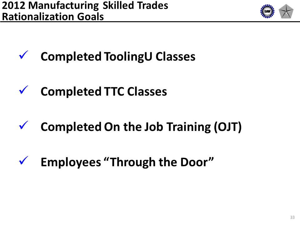 33 Completed ToolingU Classes Completed TTC Classes Completed On the Job Training (OJT) Employees Through the Door 2012 Manufacturing Skilled Trades Rationalization Goals