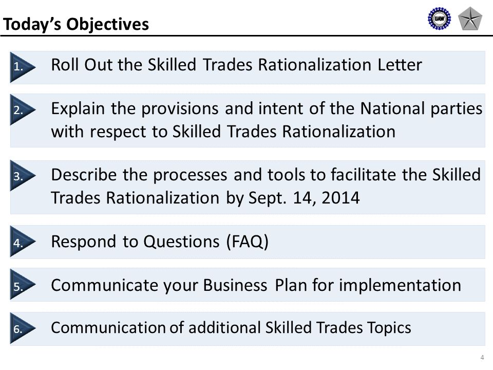4 1. Roll Out the Skilled Trades Rationalization Letter 2.