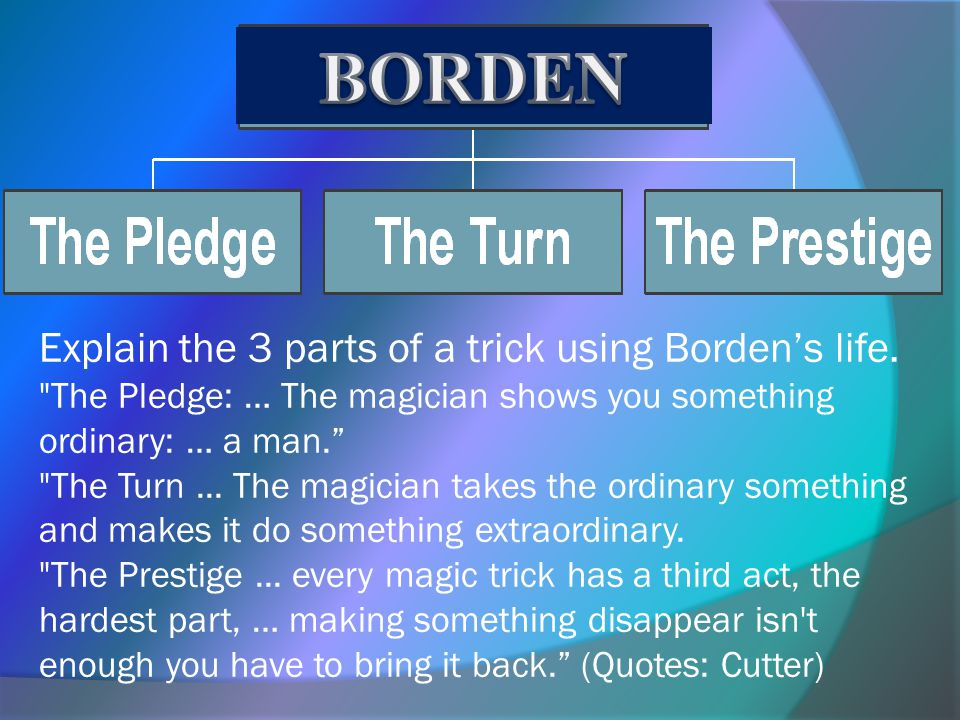 Explain the 3 parts of a trick using Borden's life.