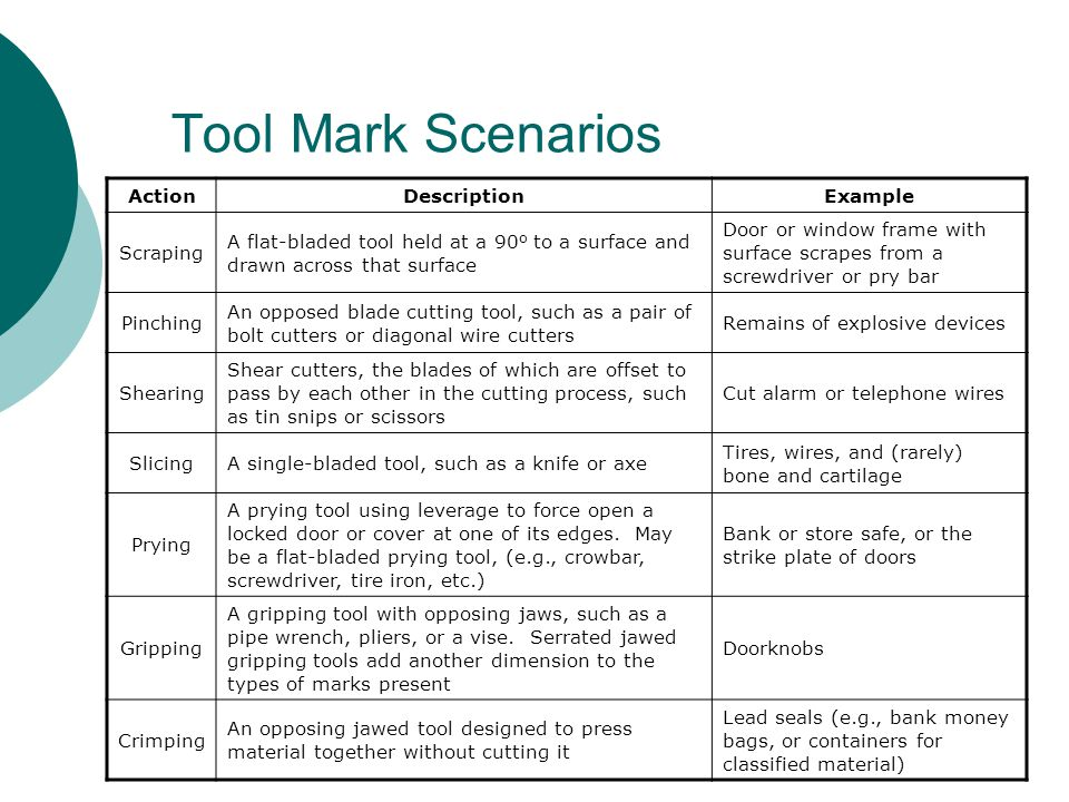 Tool Mark Scenarios ActionDescriptionExample Scraping A flat-bladed tool held at a 90 o to a surface and drawn across that surface Door or window frame with surface scrapes from a screwdriver or pry bar Pinching An opposed blade cutting tool, such as a pair of bolt cutters or diagonal wire cutters Remains of explosive devices Shearing Shear cutters, the blades of which are offset to pass by each other in the cutting process, such as tin snips or scissors Cut alarm or telephone wires SlicingA single-bladed tool, such as a knife or axe Tires, wires, and (rarely) bone and cartilage Prying A prying tool using leverage to force open a locked door or cover at one of its edges.