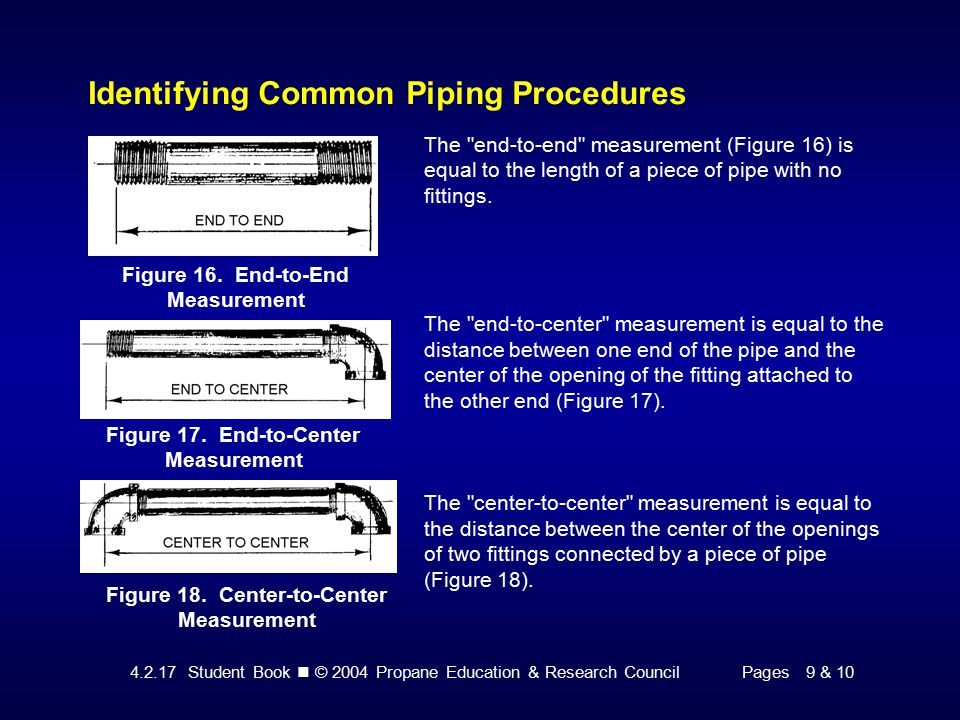 4.2.17 Student Book © 2004 Propane Education & Research CouncilPages 9 & 10 Identifying Common Piping Procedures Figure 16.