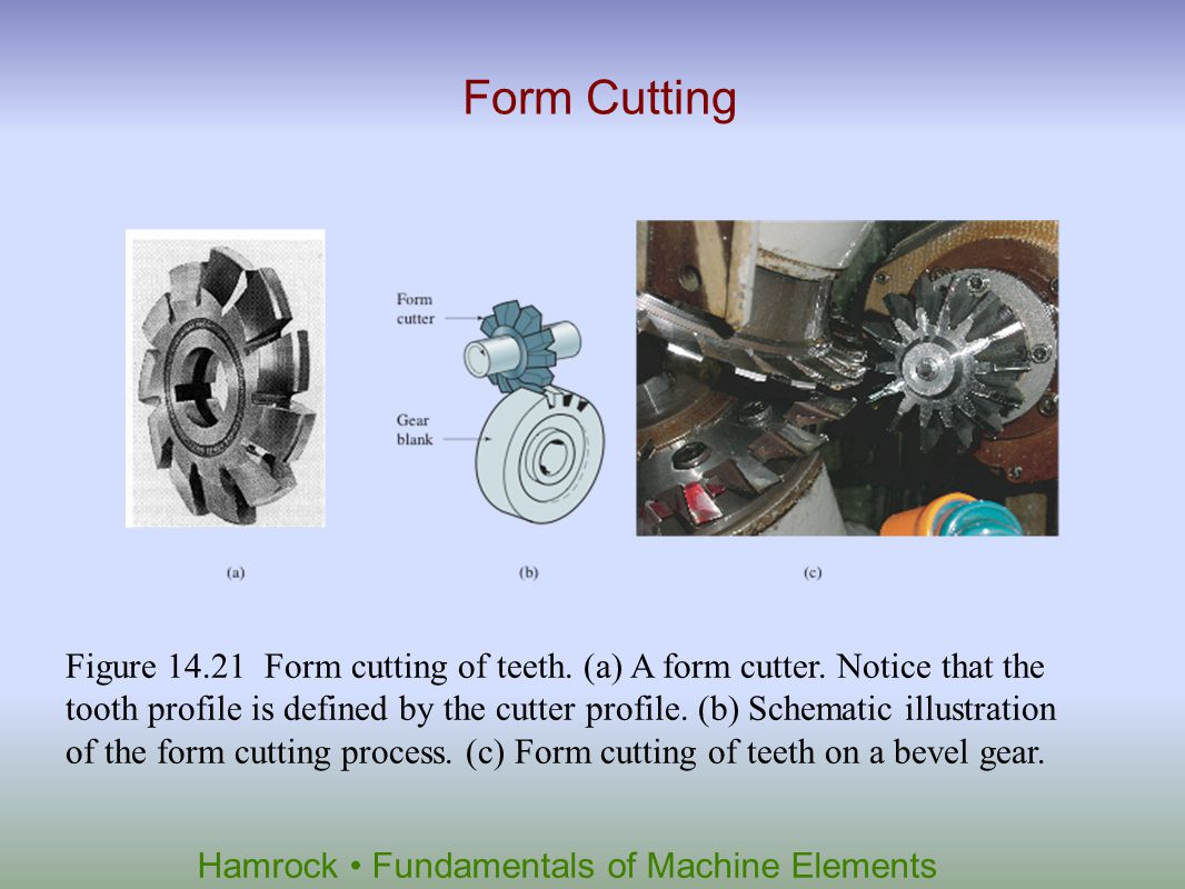 Hamrock Fundamentals of Machine Elements Form Cutting Figure 14.21 Form cutting of teeth. (a) A form cutter. Notice that the tooth profile is defined