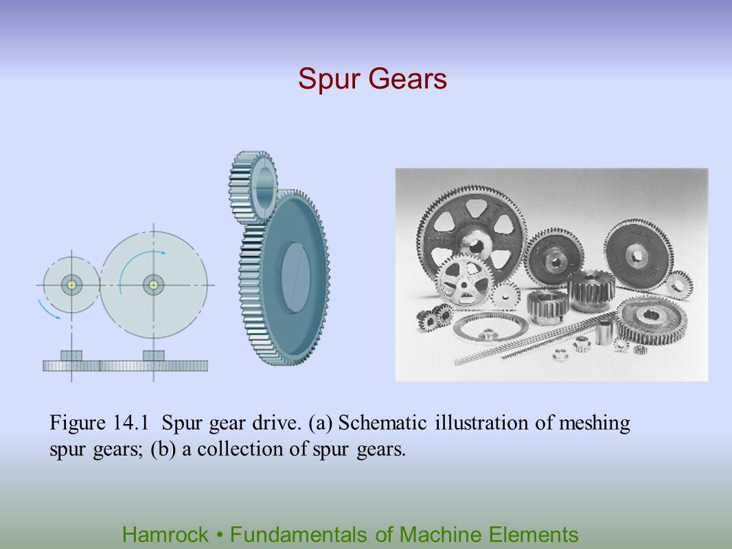 Hamrock Fundamentals of Machine Elements Helical Gears Figure 14.2 Helical gear drive.