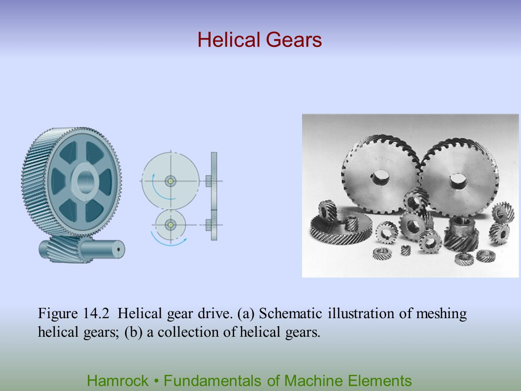 Hamrock Fundamentals of Machine Elements Bevel Gears Figure 14.3 Bevel gear drive.
