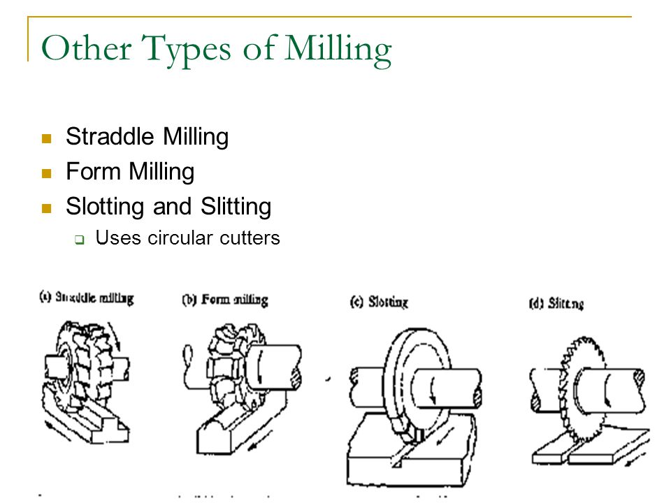 Other Types of Milling Straddle Milling Form Milling Slotting and Slitting  Uses circular cutters