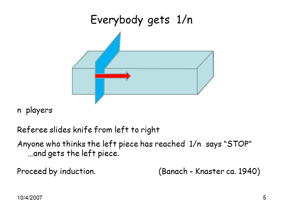 Everybody gets 1/n n players Referee slides knife from left to right Anyone who thinks the left piece has reached 1/n says STOP …and gets the left piece.