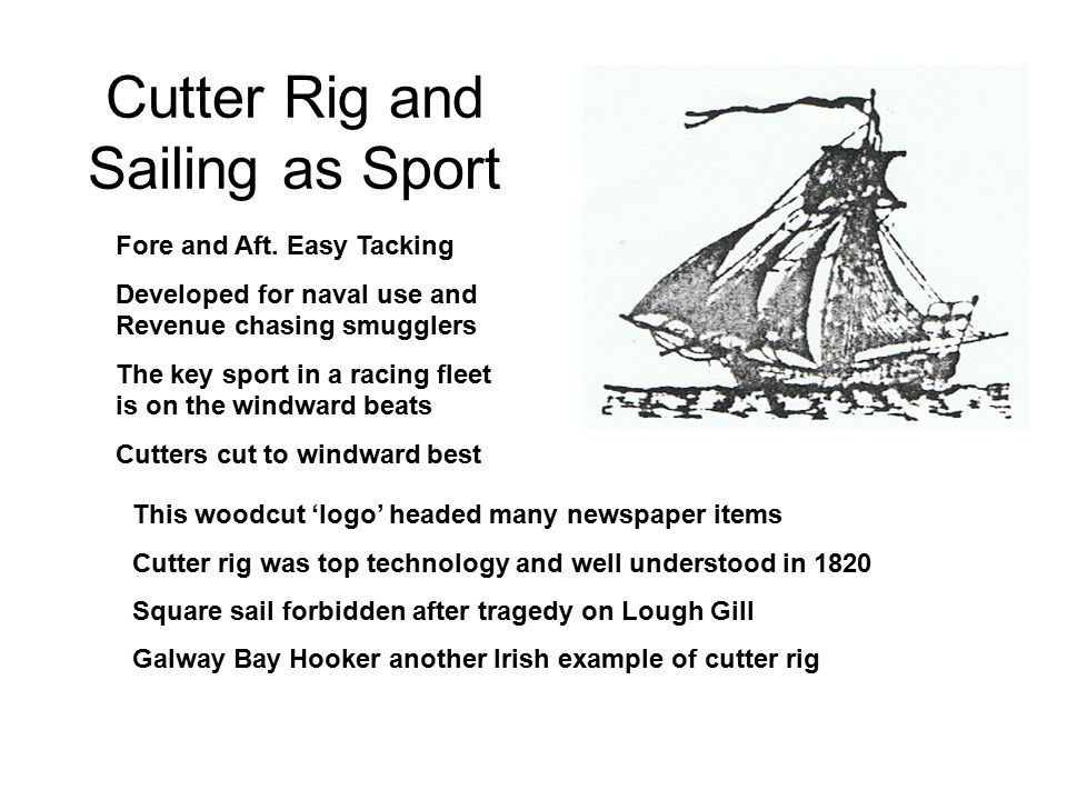 Cutter Rig and Sailing as Sport Fore and Aft.