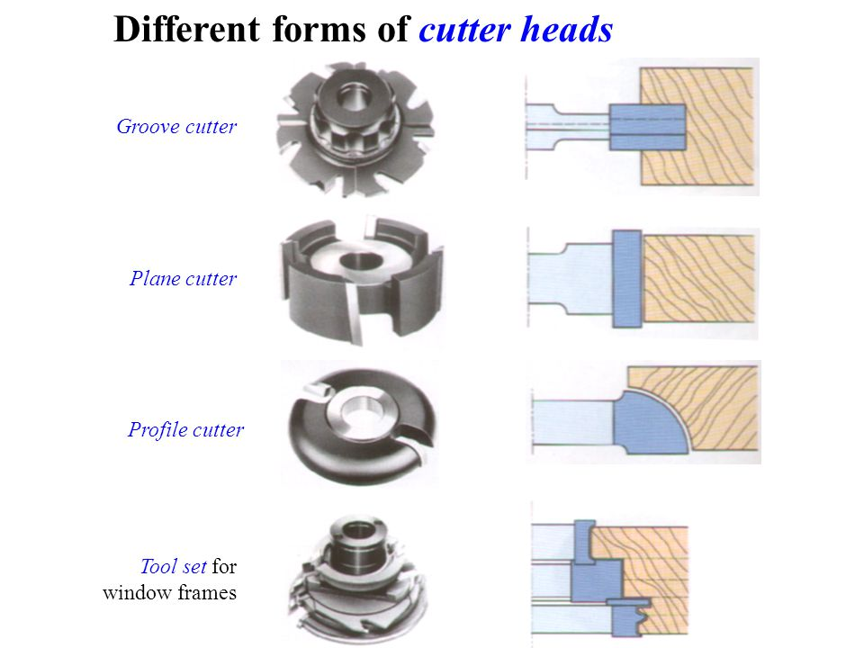 Different forms of cutter heads Tool set for window frames Groove cutter Plane cutter Profile cutter