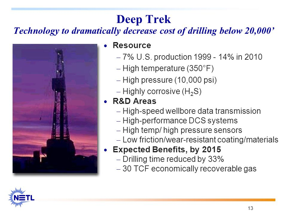 13 Deep Trek Technology to dramatically decrease cost of drilling below 20,000'  Resource  7% U.S. production 1999 - 14% in 2010  High temperature