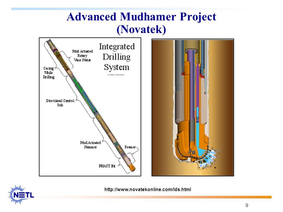 9 Advanced Mudhamer Project (Novatek) http://www.novatekonline.com/ids.html