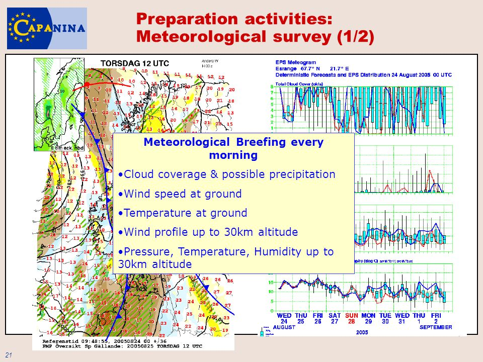 21 Preparation activities: Meteorological survey (1/2) Meteorological Breefing every morning Cloud coverage & possible precipitation Wind speed at ground Temperature at ground Wind profile up to 30km altitude Pressure, Temperature, Humidity up to 30km altitude