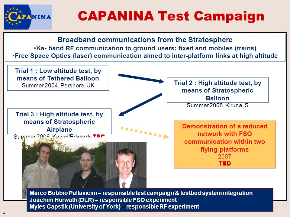 4 CAPANINA Test Campaign Broadband communications from the Stratosphere Ka- band RF communication to ground users; fixed and mobiles (trains) Free Space Optics (laser) communication aimed to inter-platform links at high altitude Trial 2 : High altitude test, by means of Stratospheric Balloon Summer 2005, Kiruna, S Trial 1 : Low altitude test, by means of Tethered Balloon Summer 2004, Pershore, UK Demonstration of a reduced network with FSO communication within two flying platforms 2007TBD Trial 3 : High altitude test, by means of Stratospheric Airplane TBC Summer 2006, Kawai/Edwards TBC Marco Bobbio Pallavicini – responsible test campaign & testbed system integration Joachim Horwath (DLR) – responsible FSO experiment Myles Capstik (University of York) – responsible RF experiment