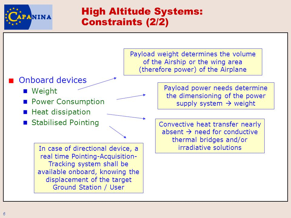 6 High Altitude Systems: Constraints (2/2) Onboard devices Weight Power Consumption Heat dissipation Stabilised Pointing Payload weight determines the volume of the Airship or the wing area (therefore power) of the Airplane Payload power needs determine the dimensioning of the power supply system  weight Convective heat transfer nearly absent  need for conductive thermal bridges and/or irradiative solutions In case of directional device, a real time Pointing-Acquisition- Tracking system shall be available onboard, knowing the displacement of the target Ground Station / User