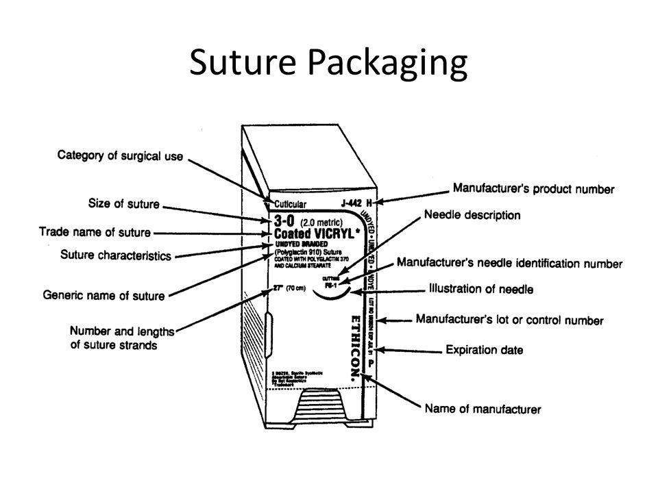 Suture Packaging