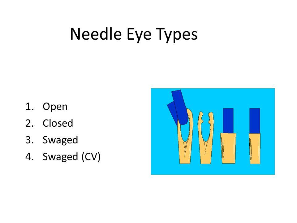 Needle Eye Types 1.Open 2.Closed 3.Swaged 4.Swaged (CV)