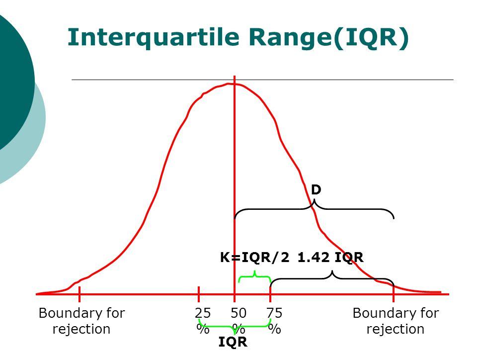 Interquartile Range(IQR) 50 % 75 % 25 % K=IQR/21.42 IQR D Boundary for rejection IQR