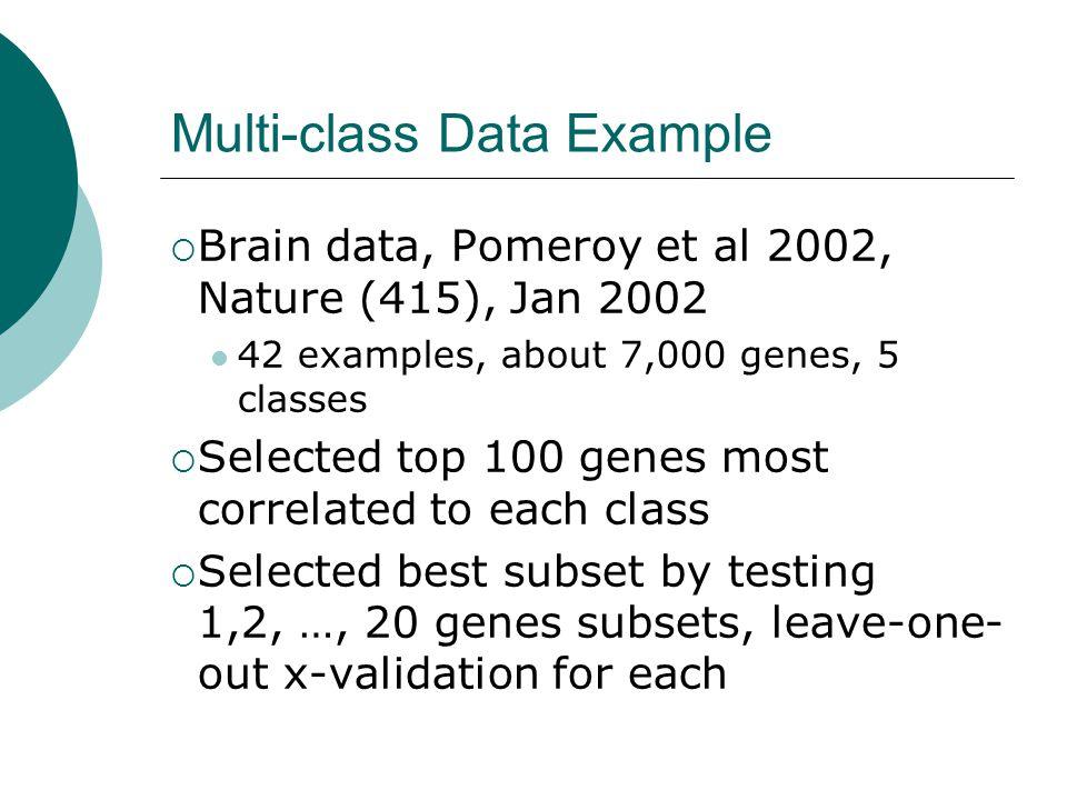 Multi-class Data Example  Brain data, Pomeroy et al 2002, Nature (415), Jan 2002 42 examples, about 7,000 genes, 5 classes  Selected top 100 genes m