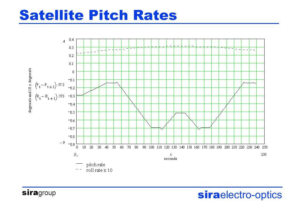 sira group sira electro-optics Satellite Pitch Rates Spectral