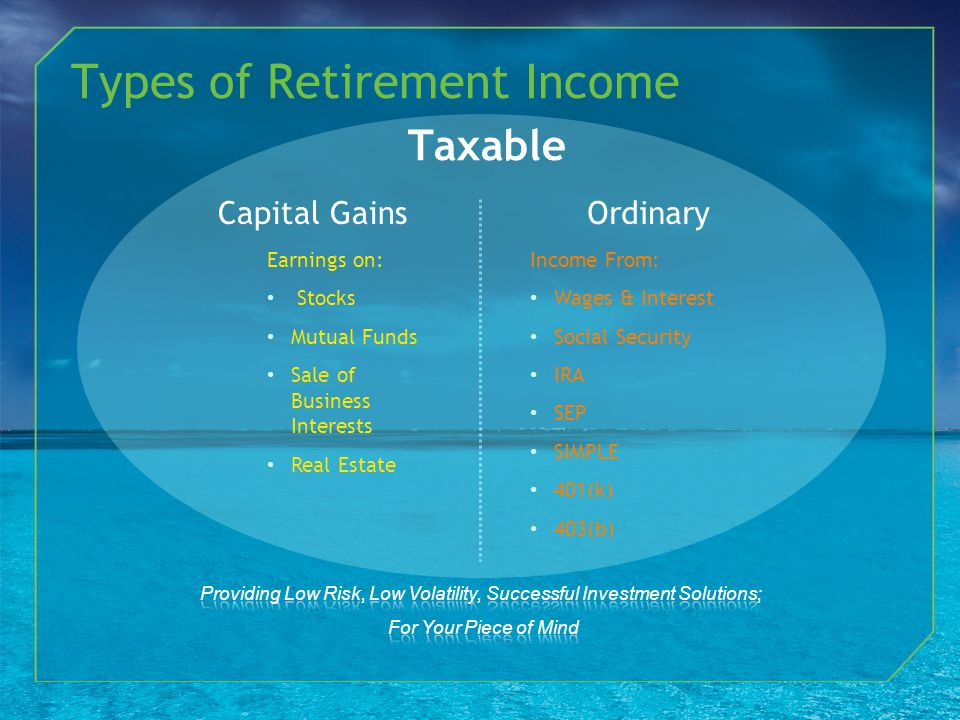 Types of Retirement Income Taxable Earnings on: Stocks Mutual Funds Sale of Business Interests Real Estate Income From: Wages & Interest Social Security IRA SEP SIMPLE 401(k) 403(b) Capital GainsOrdinary