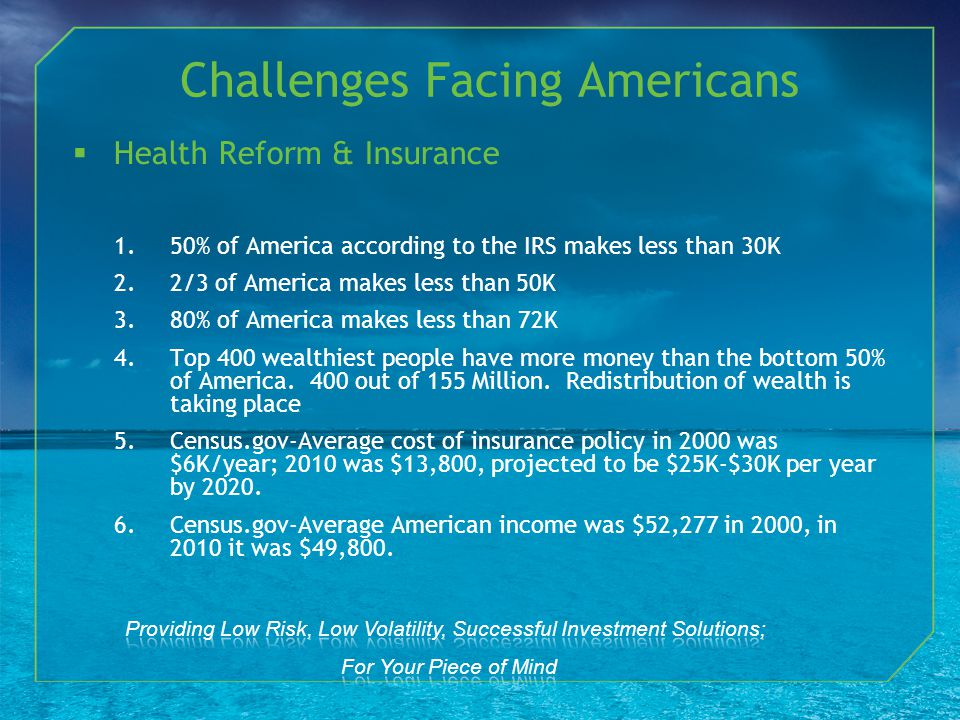  Health Reform & Insurance 1.50% of America according to the IRS makes less than 30K 2.2/3 of America makes less than 50K 3.80% of America makes less than 72K 4.Top 400 wealthiest people have more money than the bottom 50% of America.
