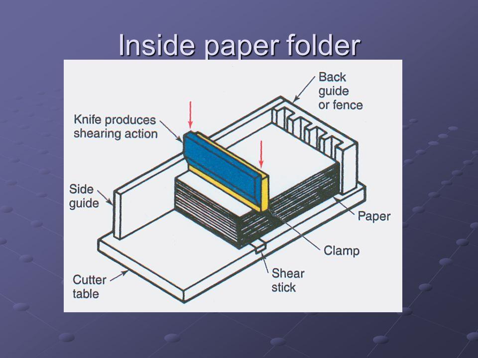 Inside paper folder