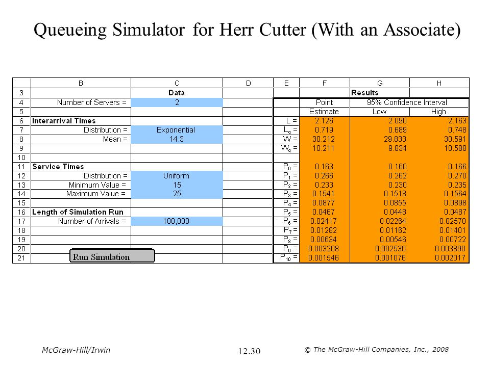 McGraw-Hill/Irwin © The McGraw-Hill Companies, Inc., 2008 12.30 Queueing Simulator for Herr Cutter (With an Associate)