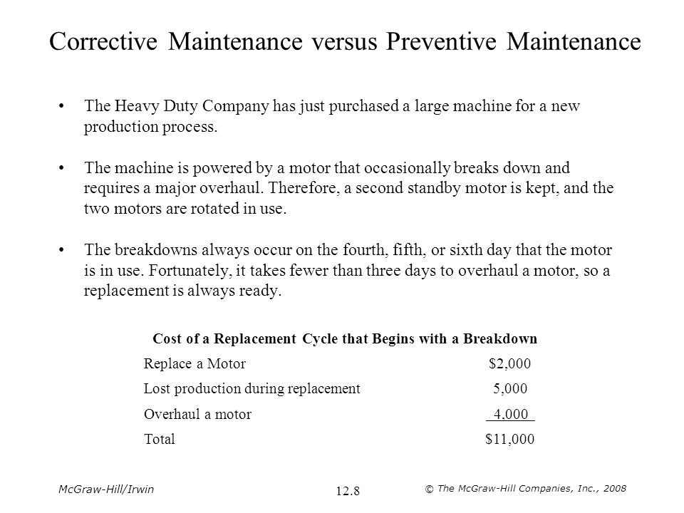 McGraw-Hill/Irwin © The McGraw-Hill Companies, Inc., 2008 12.8 Corrective Maintenance versus Preventive Maintenance The Heavy Duty Company has just pu