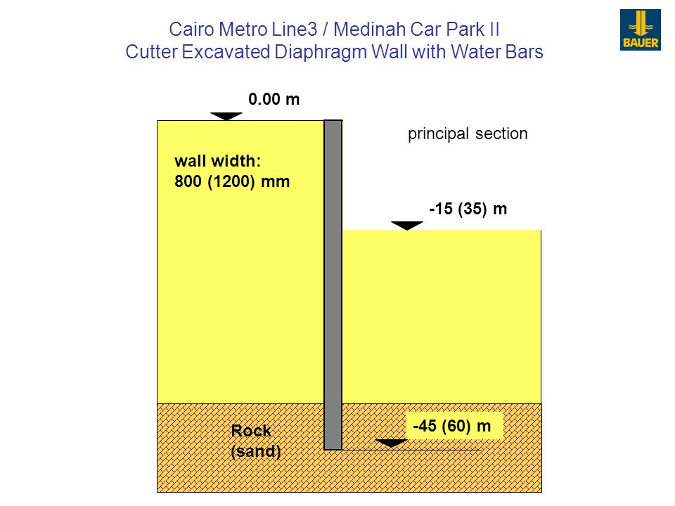 Cairo Metro Line3 / Medinah Car Park II Cutter Excavated Diaphragm Wall with Water Bars -45 (60) m -15 (35) m 0.00 m Rock (sand) principal section wal