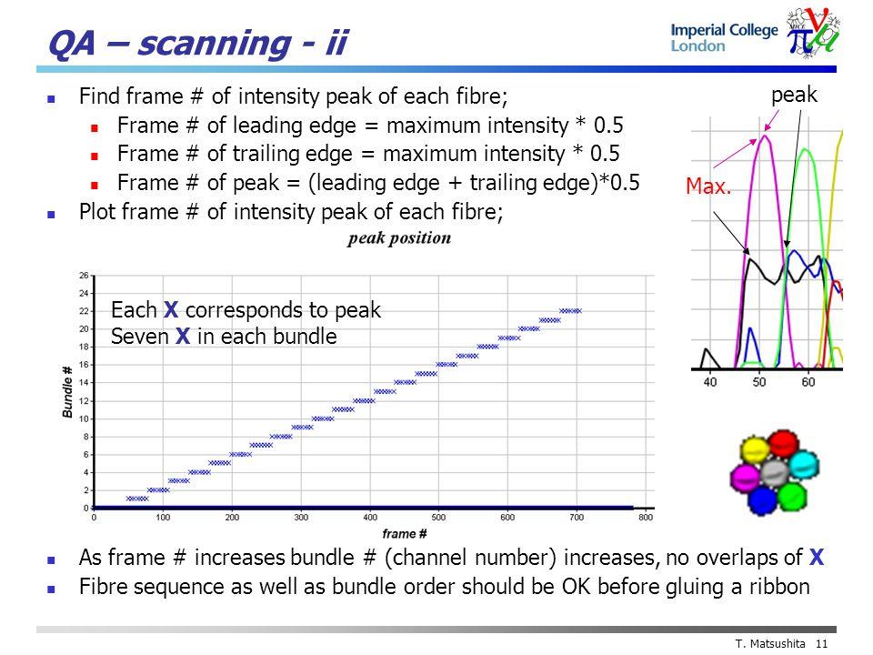 T. Matsushita 11 QA – scanning - ii Find frame # of intensity peak of each fibre; Frame # of leading edge = maximum intensity * 0.5 Frame # of trailin