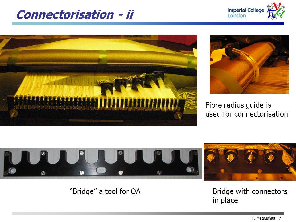 "T. Matsushita 7 Connectorisation - ii ""Bridge"" a tool for QA Fibre radius guide is used for connectorisation Bridge with connectors in place"