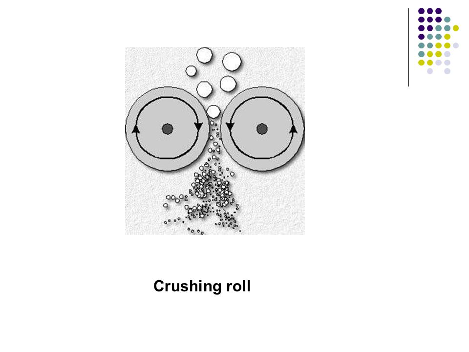 Crushing roll… Applications Primary reduction of very hard rock, ore, mine refuse, and R.O.M.