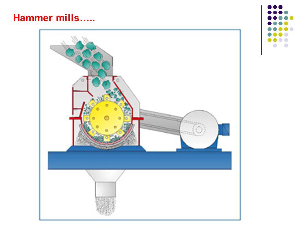 GRINDERS Hammer mills Digunakan untuk pembuatan tepung, makanan ternak, penggiling minyak, tanaman obat - obatan untuk penggilingan produk kering yang rapuh dan semi rapuh, seperti gelatin, sekam/dedak, gelas kering, macaroni dan sebagainya.