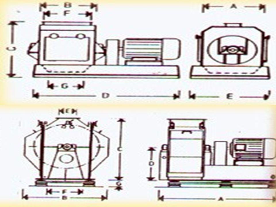 Hammer mills…. PRINSIP OPERASI: Secara umum umpan mengalir menuju unit penggilingan.