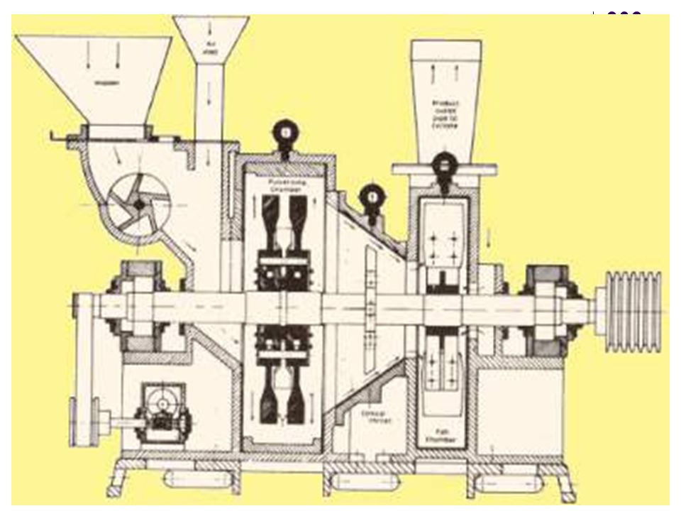Aarkay's Ultra fine grinding machine (UF)