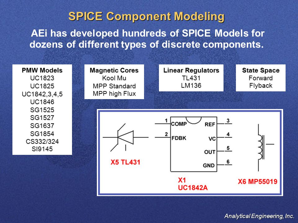 Analytical Engineering, Inc. AEi SPICE Model Accuracy This is an example of a zener diode