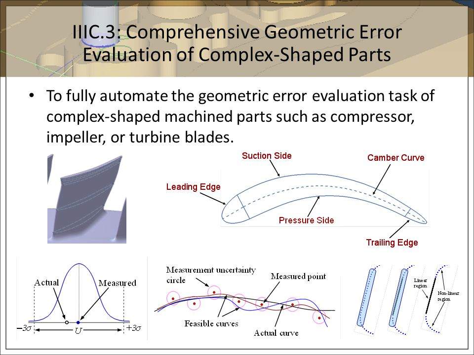 IIIC.3: Comprehensive Geometric Error Evaluation of Complex-Shaped Parts To fully automate the geometric error evaluation task of complex-shaped machined parts such as compressor, impeller, or turbine blades.