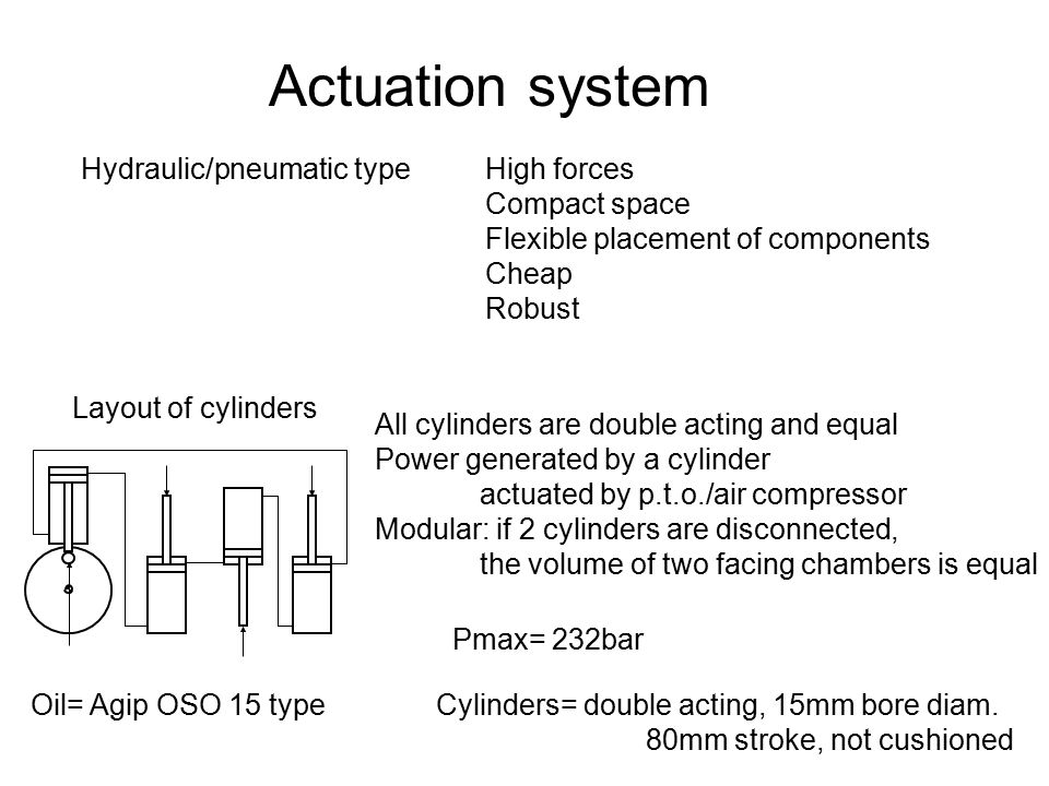 Actuation system Hydraulic/pneumatic typeHigh forces Compact space Flexible placement of components Cheap Robust Layout of cylinders All cylinders are double acting and equal Power generated by a cylinder actuated by p.t.o./air compressor Modular: if 2 cylinders are disconnected, the volume of two facing chambers is equal Pmax= 232bar Oil= Agip OSO 15 typeCylinders= double acting, 15mm bore diam.