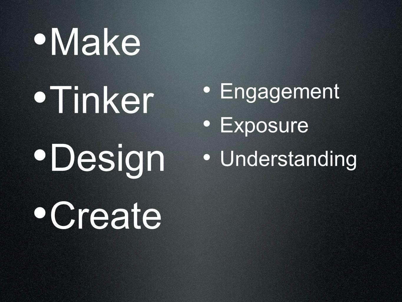 STEM Science & Math Engagement through Technology, Engineering, Design, Creation, Programming, & Robotics