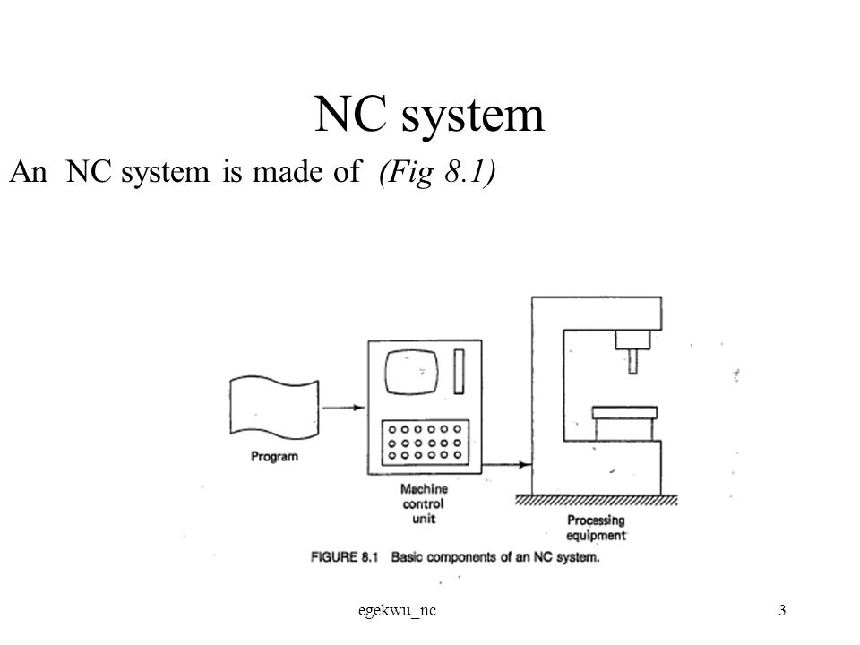 egekwu_nc24 APT Organization Structure APT organization structure contain following sub-divisions: 1.Part Definition: contain elements of geometry that physically describe the part 2.Machining Specification: defines characteristics specific to a machine e.g.