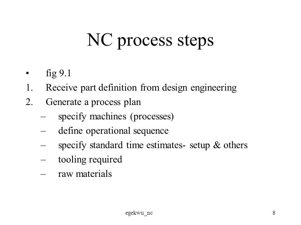 egekwu_nc9 NC Process steps contd.3.Generate NC program or code –geometry and motion statements.