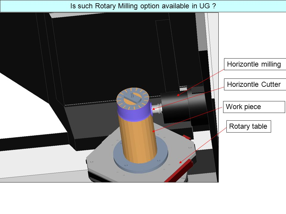 Is such Rotary Milling option available in UG .