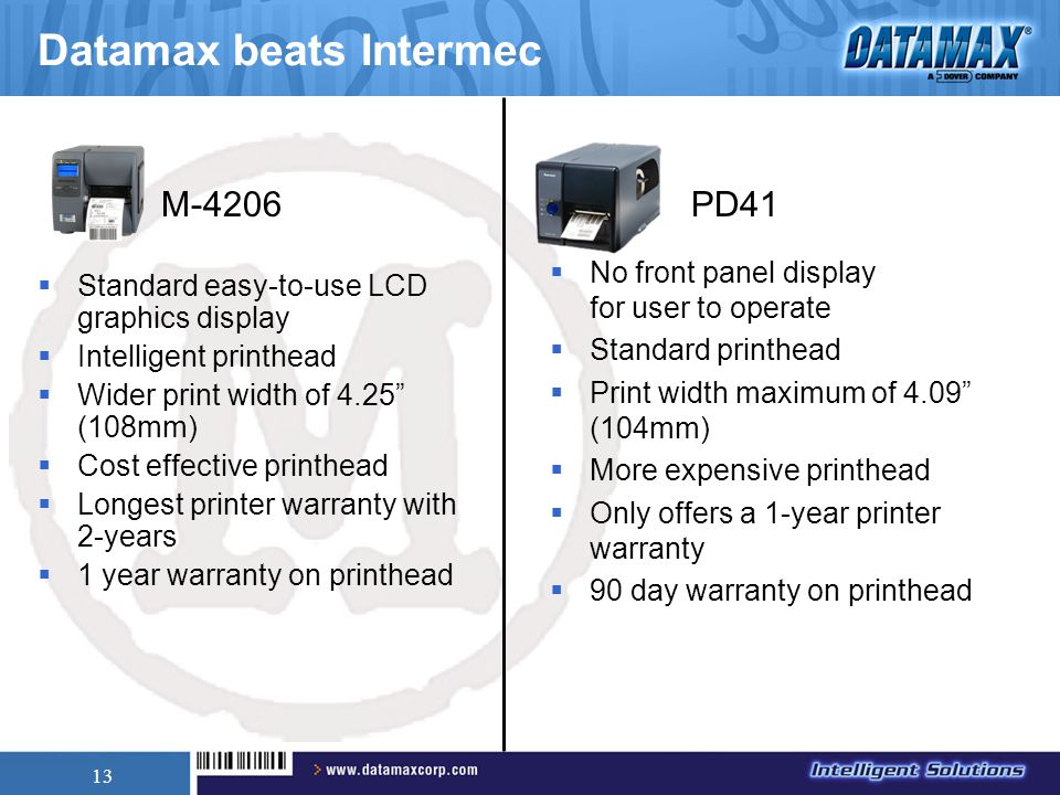 13 Datamax beats Intermec  Standard easy-to-use LCD graphics display  Intelligent printhead  Wider print width of 4.25 (108mm)  Cost effective printhead  Longest printer warranty with 2-years  1 year warranty on printhead  No front panel display for user to operate  Standard printhead  Print width maximum of 4.09 (104mm)  More expensive printhead  Only offers a 1-year printer warranty  90 day warranty on printhead M-4206PD41