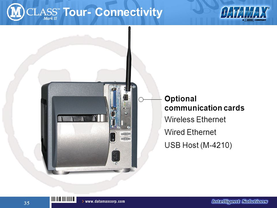 35 Optional communication cards Wireless Ethernet Wired Ethernet USB Host (M-4210) Tour- Connectivity