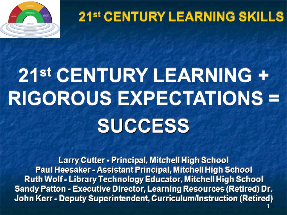 1 21 st CENTURY LEARNING + RIGOROUS EXPECTATIONS =SUCCESS SUCCESS Larry Cutter - Principal, Mitchell High School Paul Heesaker - Assistant Principal, Mitchell High School Ruth Wolf - Library Technology Educator, Mitchell High School Sandy Patton - Executive Director, Learning Resources (Retired) Dr.
